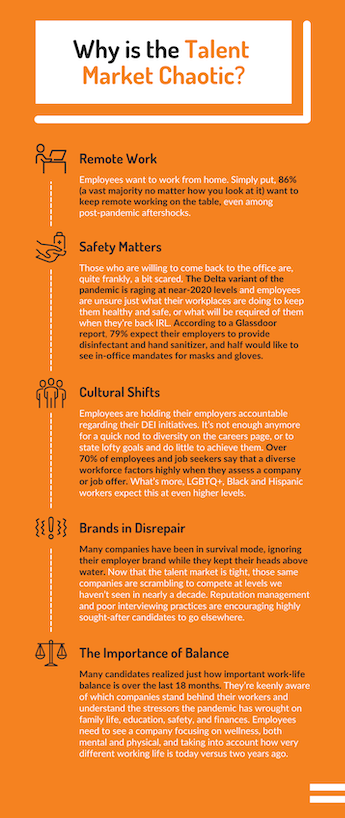 Why is the talent market so chaotic infographic
